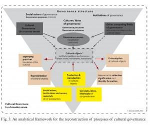 graphik-cultural-gov-engl-wp_11-02